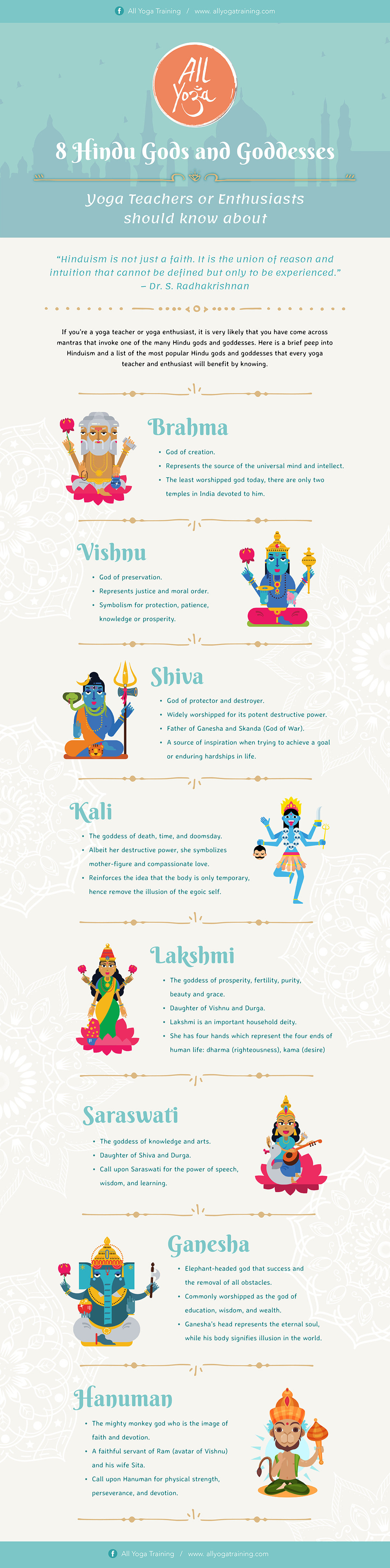 8 Hindu Gods and Goddesses